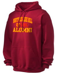 North College Hill High School Alumni